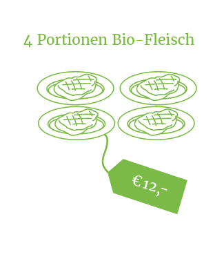 Illustration für 4 Portionen Bio-Fleisch